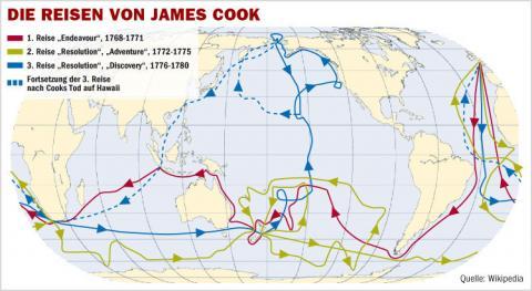 JamesCook_Reise.jpg