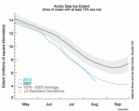 glace2012_nsidc.png
