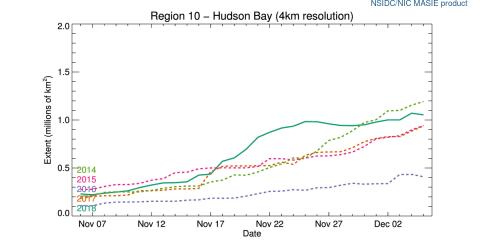 r10_Hudson_Bay_ts_4km.png