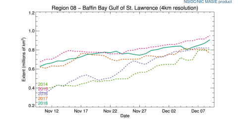 r08_Baffin_Bay_Gulf_of_St._Lawrence_ts_4km.png