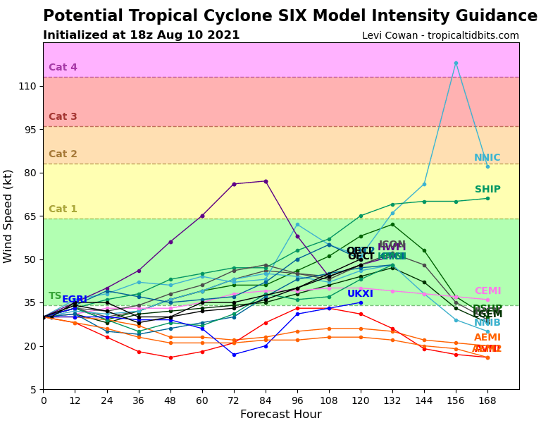 06L_intensity_latest.png