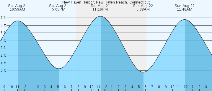 ct_new_haven_harbor_new_haven_reach.png