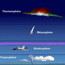 R gions atmosph riques - Les couches de l atmosphere ...